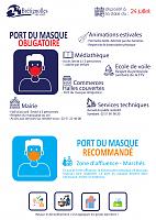 Port du masque & règles pour les ERP
